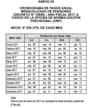Aprueban cronograma de pago de remuneraciones y pensiones en la administración pública para el año fiscal 2017
