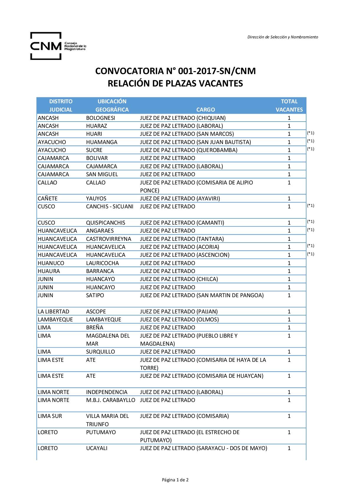 Plazas-001-2017-001