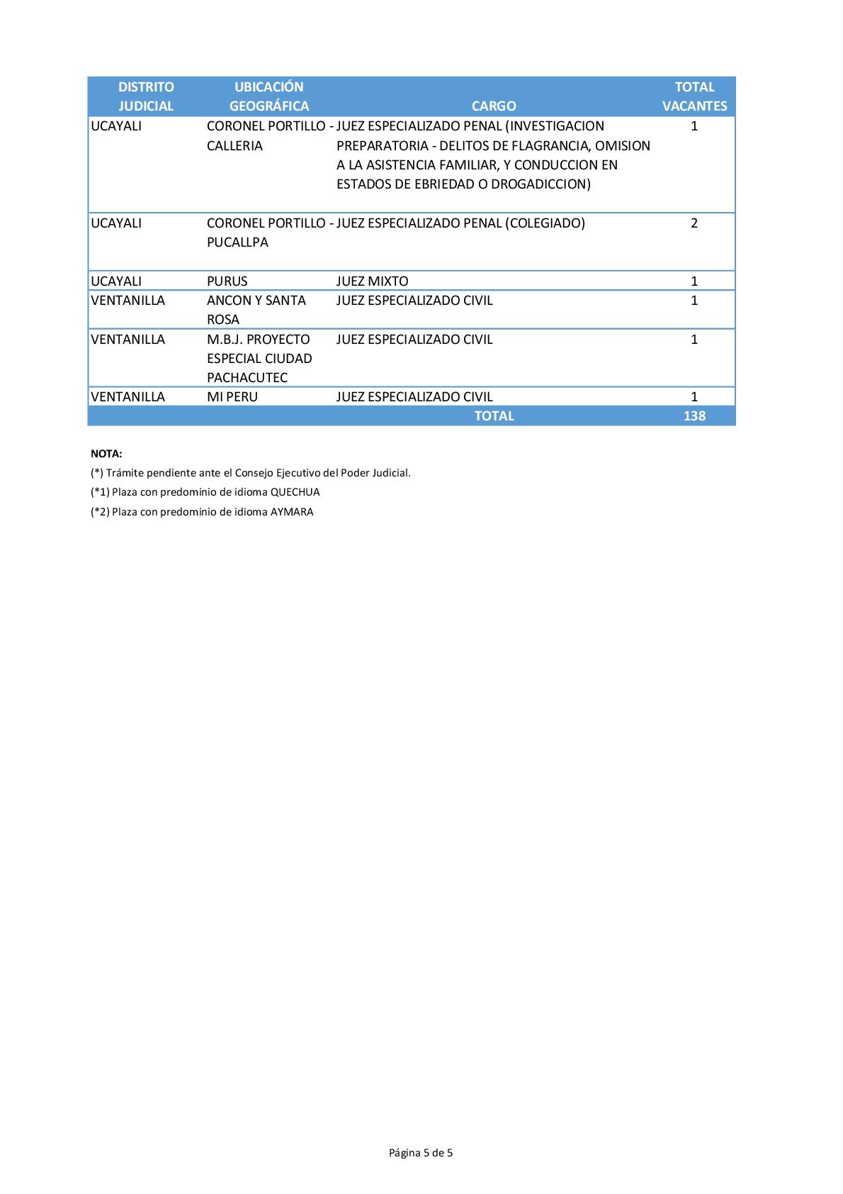 Plazas-vacantes-002-2017-CNM-Legis.pe-005