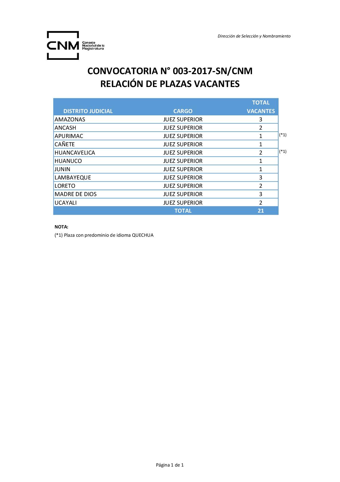 Plazas vacantes 003-2017-CNM Legis.pe-001