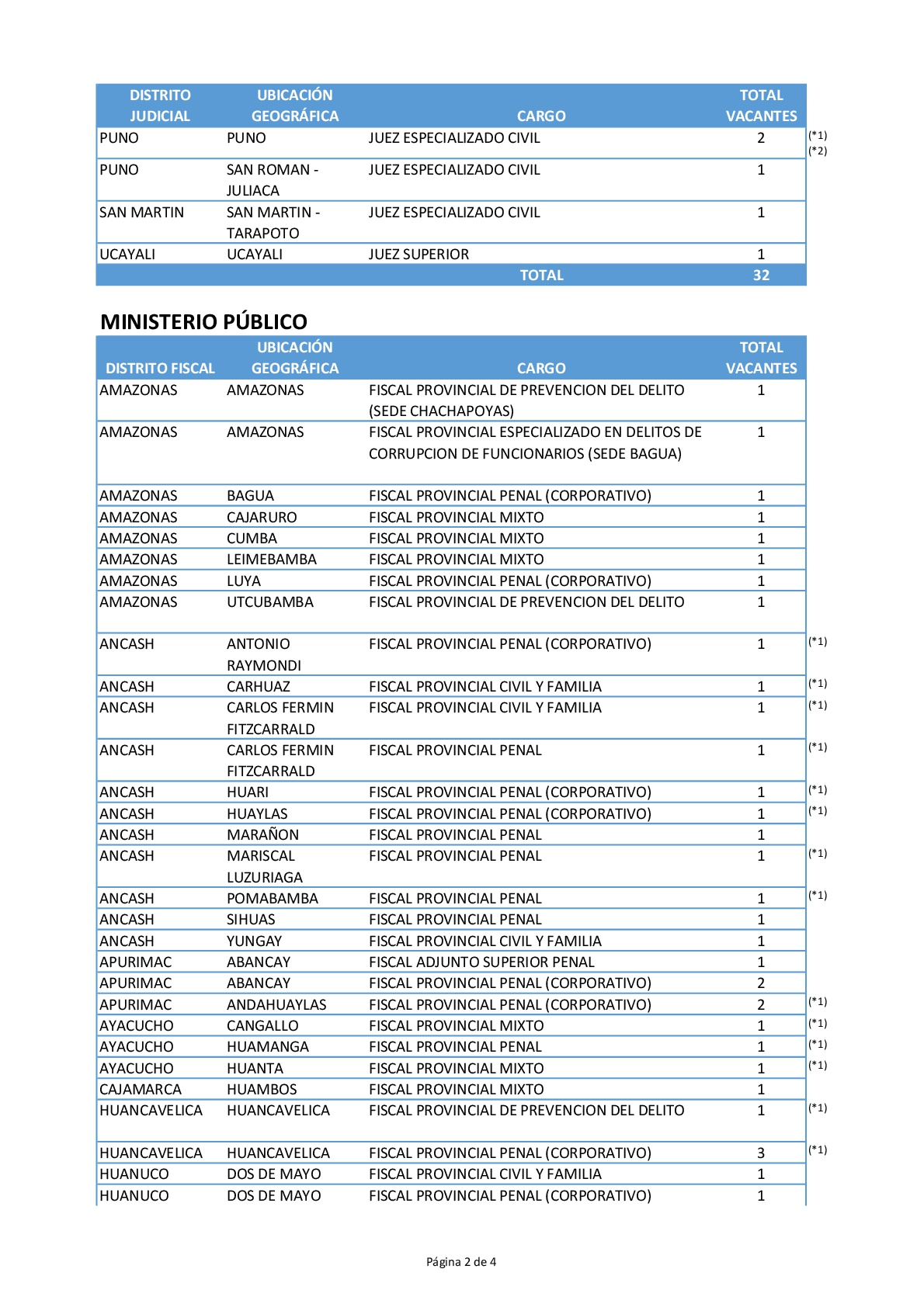 Plazas-vacantes-005-2017-CNM-Legis.pe-002