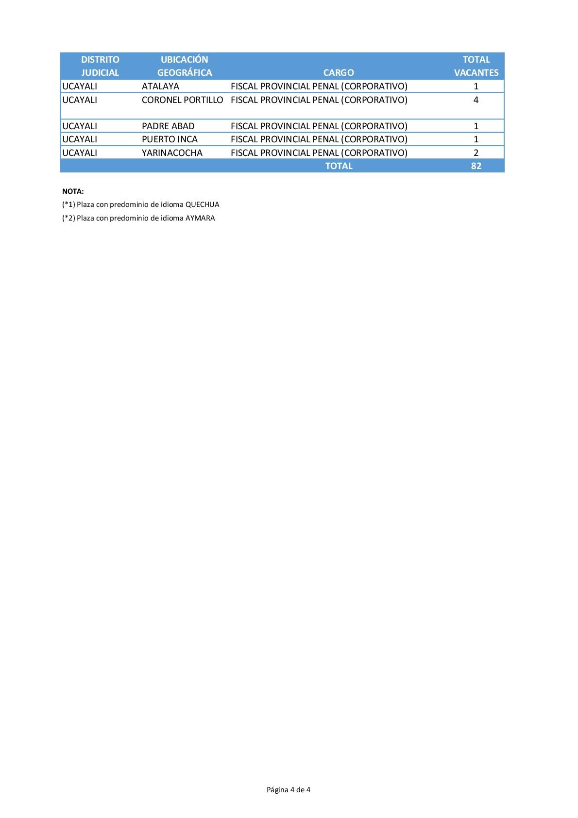 Plazas-vacantes-005-2017-CNM-Legis.pe-004