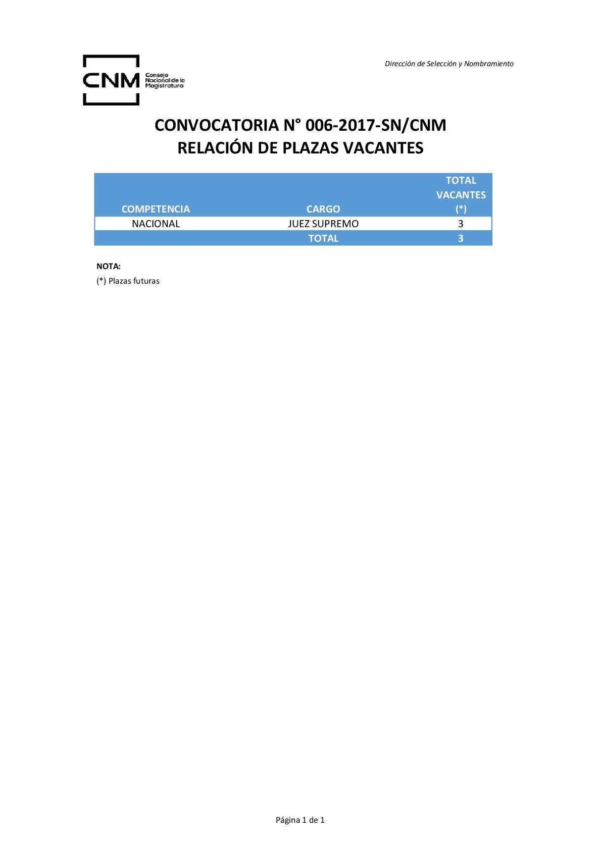 Plazas vacantes 006-2017-CNM Legis.pe-001