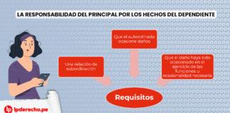 esquema de la Responsabilidad por los hechos del dependiente (vicaria)