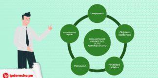 Cuadro con esquema del artículo que resume los requisitos de validez del acto administrativo