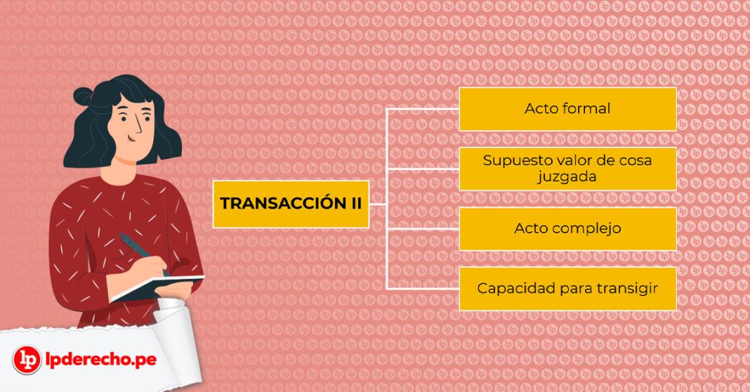 esquema de transacción con logo LP