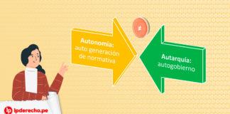 Diferencia entre autarquía y autonomía