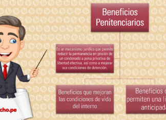 Beneficios penitenciarios con esquema y logo de LP