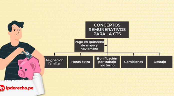 Cuadro sobre compensación por tiempo de servicio - CTS