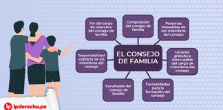 Consejo de familia con logo LP