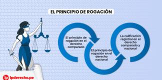 principio de rogación con logo LP
