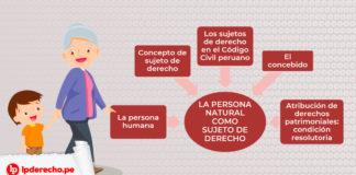 La persona humana es sujeto de derecho desde su nacimiento.