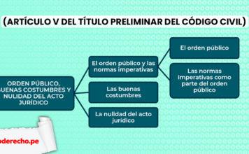 Orden público, buenas costumbres y nulidad del acto jurídico - artículo V del Título Preliminar del Código Civil