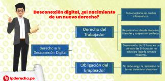 Esquema sobre desconexión digital
