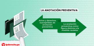 anotación preventiva