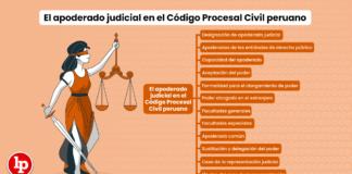 El apoderado judicial en el Código Procesal Civil peruano