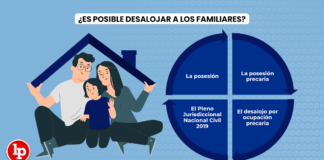 ¿Es posible desalojar a los familiares?