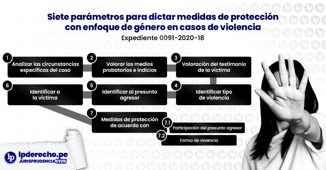 Siete parámetros para dictar medidas de protección con enfoque de género en casos de violencia