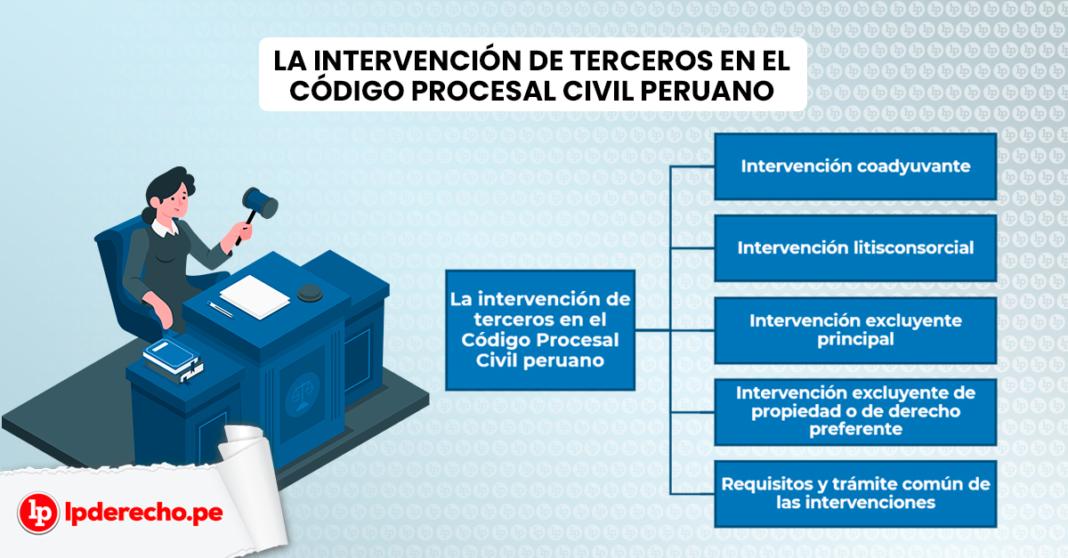 Intervención de terceros en el proceso civil