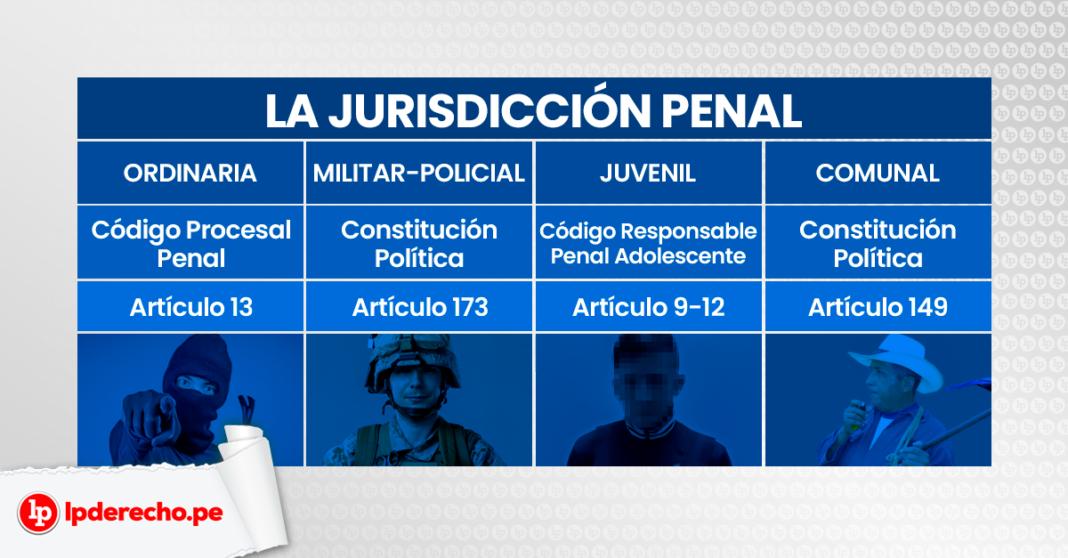 La jurisdicción penal
