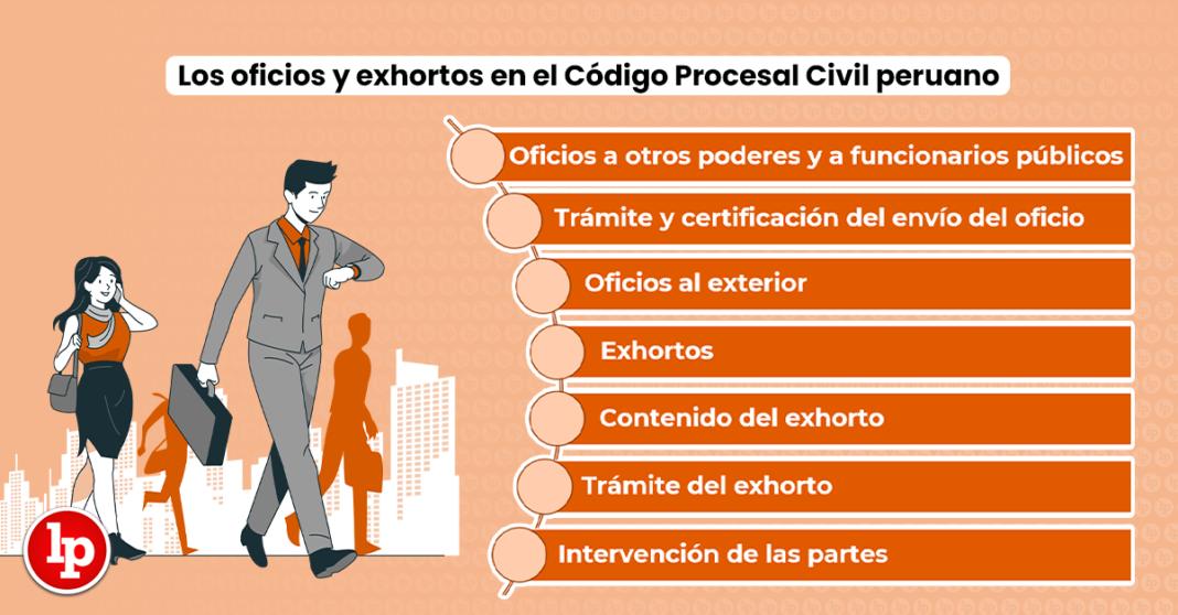 Los oficios y exhortos en el Código Procesal Civil peruano