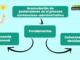 Acumulacion de pretenciones contencioso administrativo - LP