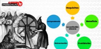 Esquema sobre confesión sincera en el proceso penal
