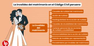 La invalidez del matrimonio en el Código Civil peruano