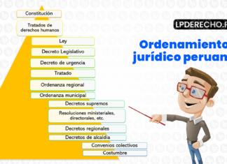 Ordenamiento jurídico peruano con logo de LP