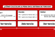 ¿Cómo calcular la pena en el sistema de tercios? Bien explicado