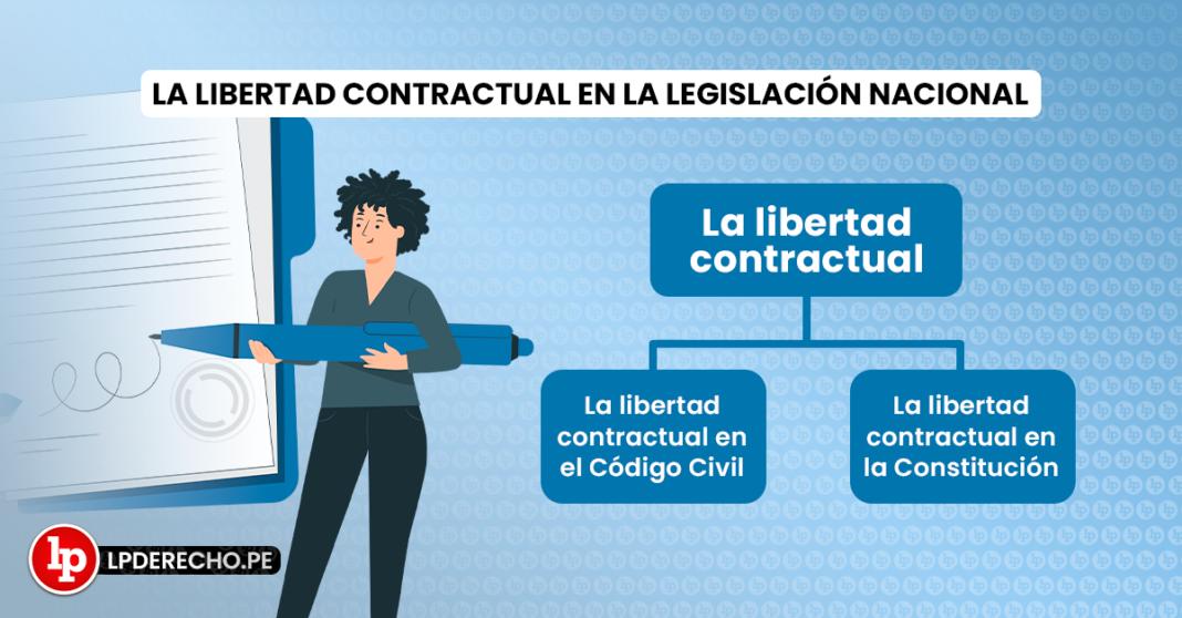 La libertad contractual en la legislación nacional