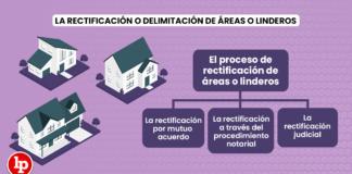 La rectificación o delimitación de áreas o linderos en la legislación peruana