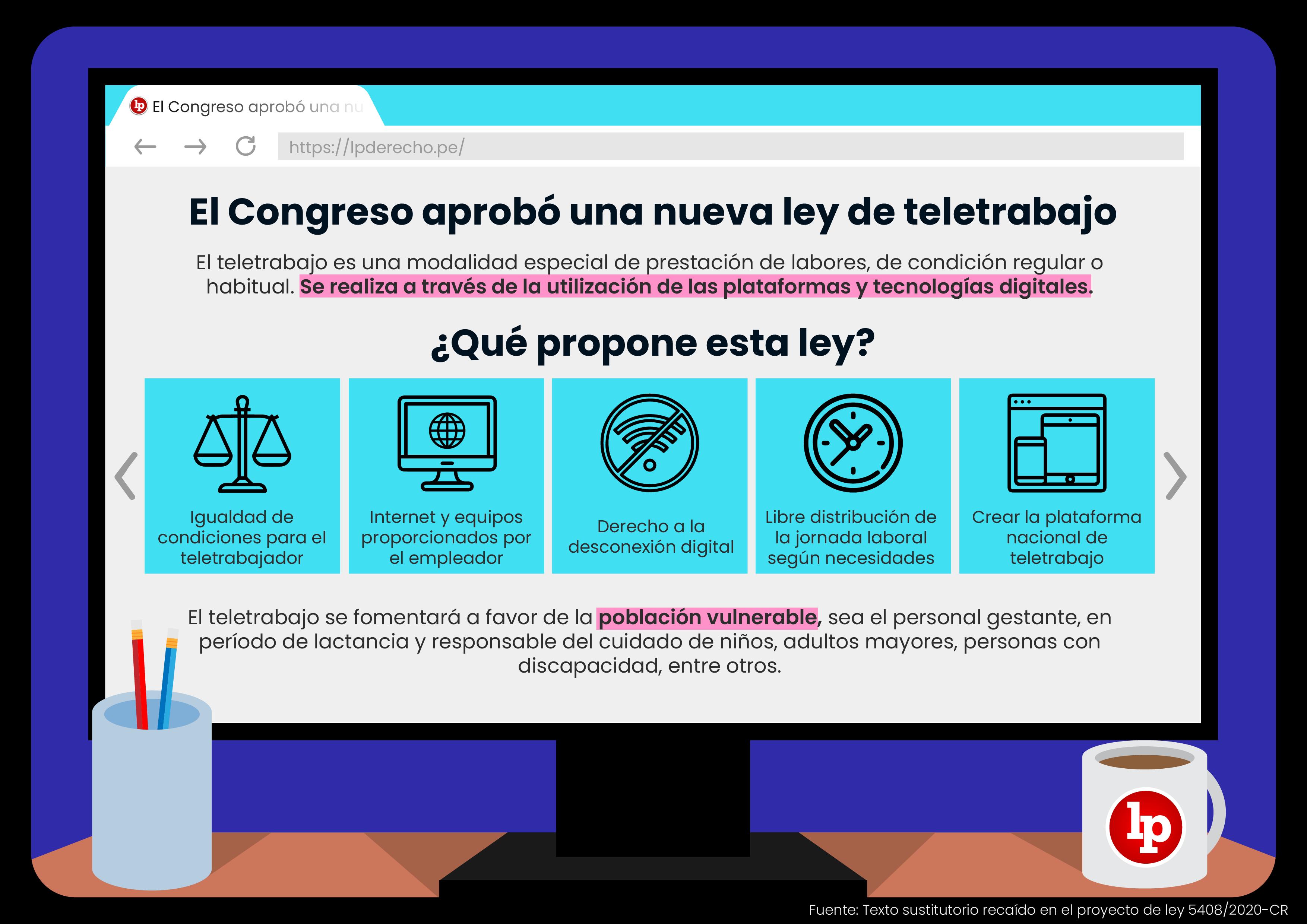 Nueva ley de teletrabajo infografía con logo de LP