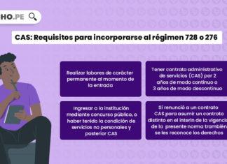 regimen-cas-decreto-legislativo-1057-contrato-administrativo-servicio-LP