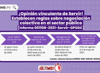Informe 001108-2021-Servir-GPGSC con logo de LP