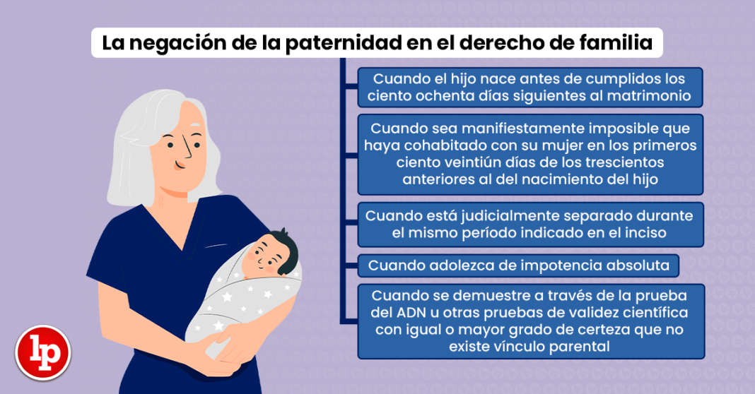 La negación de la paternidad en el derecho de familia