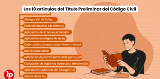 Los 10 artículos del Título Preliminar del Código Civil peruano de 1984
