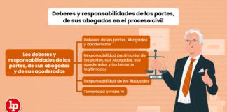 Los deberes y responsabilidades de las partes, de sus abogados y de sus apoderados en el proceso civil peruano