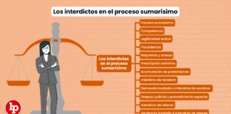 Los interdictos en el proceso sumarísimo - LP