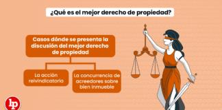 ¿Qué es el mejor derecho de propiedad?