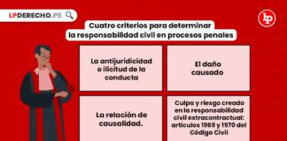 cuatro-criterios-para-determinar-responsabilidad-civil-procesos-penales-LP