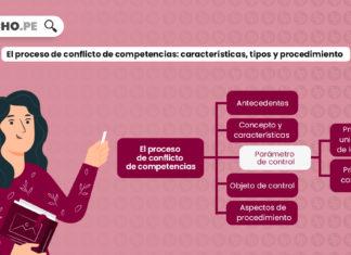 proceso-conflicto-competencias-LP