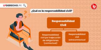 responsabilidad-civil-contractual-extracontractual-derecho-civil-LP