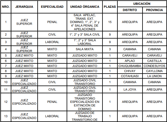 plazas y ubicacion-001-LP