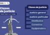 Clases de justicia