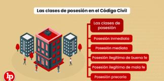 Las clases de posesión en el Código Civil