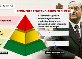 Regimenes-penitenciarios-peru