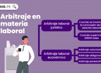 Arbitraje en materia laboral-LP