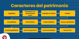 Caracteres del patrimonio - LPDerecho