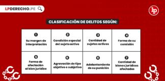 Clasificación de los tipos penales con logo LP Derecho